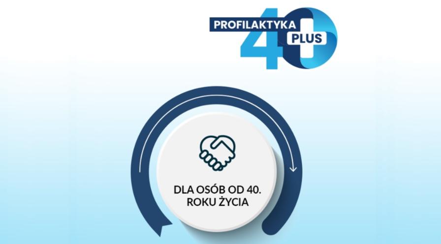 Profilaktyka 40+
